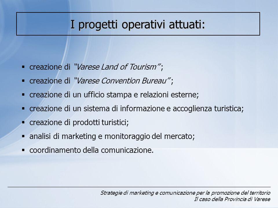 Strategie di marketing e comunicazione per la promozione del territorio Il caso della Provincia di Varese I progetti operativi attuati: creazione di V