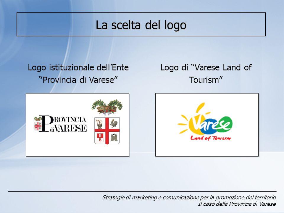 Logo istituzionale dellEnte Provincia di Varese Strategie di marketing e comunicazione per la promozione del territorio Il caso della Provincia di Var