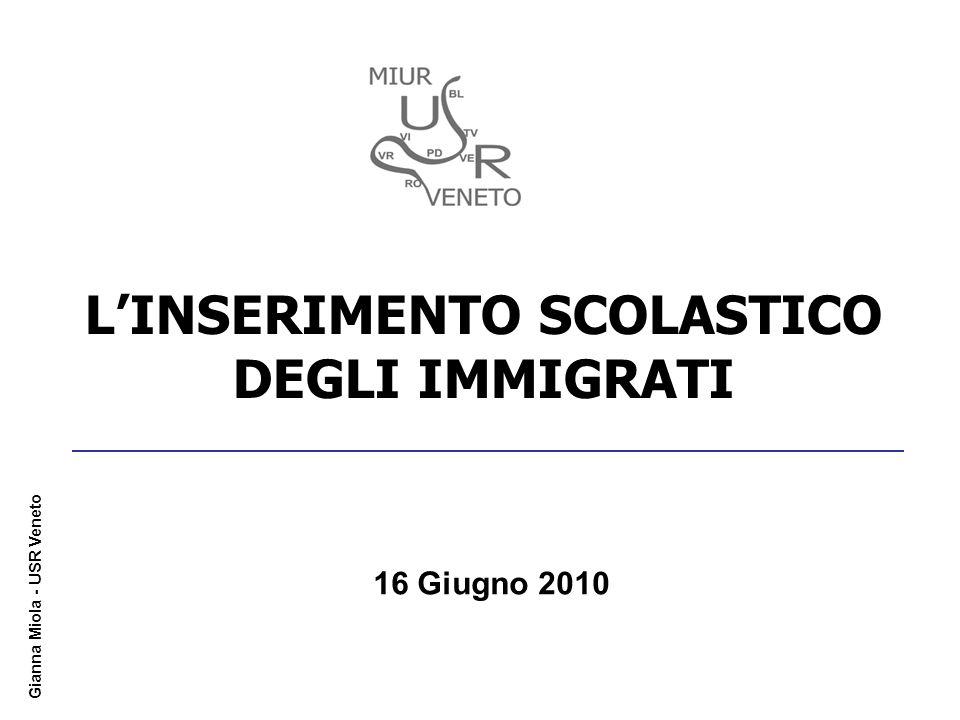 Gianna Miola - USR Veneto LINSERIMENTO SCOLASTICO DEGLI IMMIGRATI 16 Giugno 2010