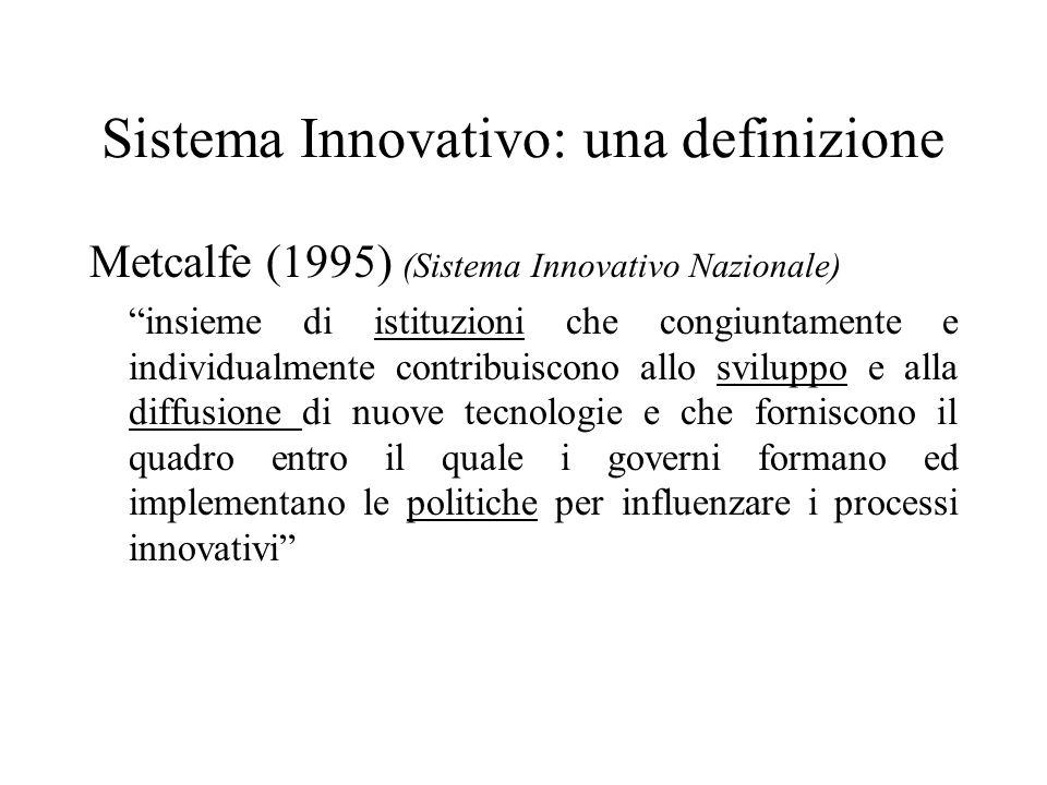 Sistema Innovativo: una definizione Metcalfe (1995) (Sistema Innovativo Nazionale) insieme di istituzioni che congiuntamente e individualmente contribuiscono allo sviluppo e alla diffusione di nuove tecnologie e che forniscono il quadro entro il quale i governi formano ed implementano le politiche per influenzare i processi innovativi