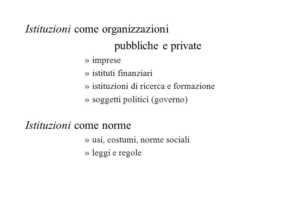 Istituzioni come organizzazioni pubbliche e private »imprese »istituti finanziari »istituzioni di ricerca e formazione »soggetti politici (governo) Istituzioni come norme »usi, costumi, norme sociali »leggi e regole