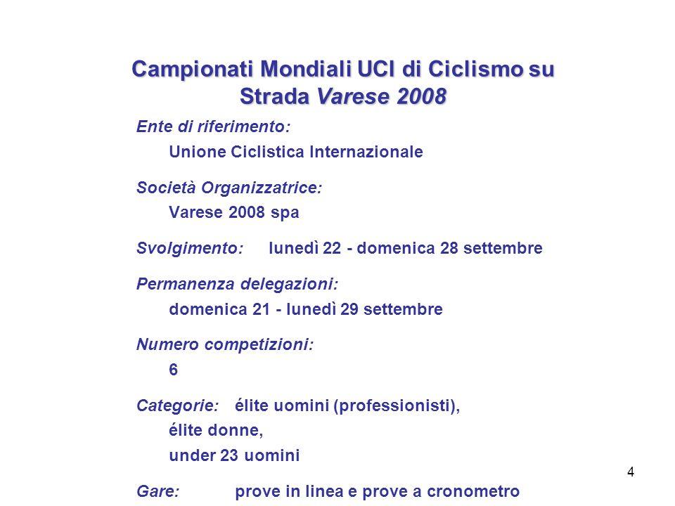 4 Campionati Mondiali UCI di Ciclismo su Strada Varese 2008 Ente di riferimento: Unione Ciclistica Internazionale Società Organizzatrice: Varese 2008