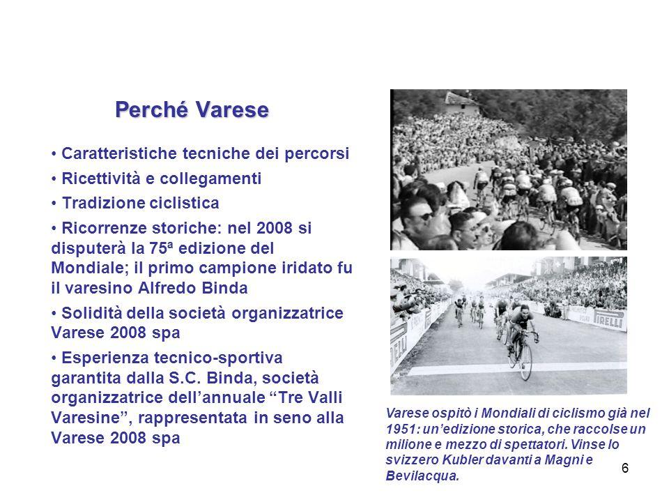 6 Perché Varese Caratteristiche tecniche dei percorsi Ricettività e collegamenti Tradizione ciclistica Ricorrenze storiche: nel 2008 si disputerà la 7