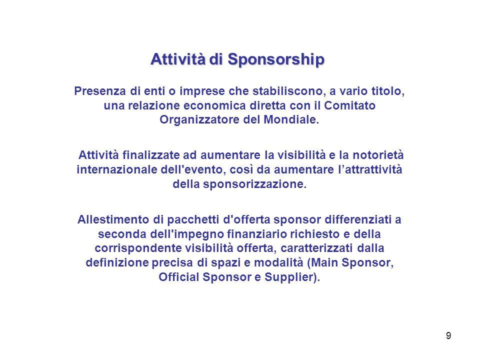 9 Attività di Sponsorship Presenza di enti o imprese che stabiliscono, a vario titolo, una relazione economica diretta con il Comitato Organizzatore del Mondiale.