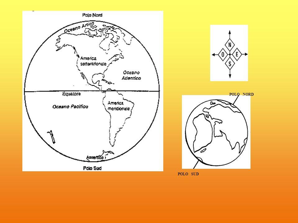 GLI UOMINI DELLEUROPA CONOSCONO IL MONDO Vasco de Gama parte dal Portogallo, naviga verso est. Vasco de Gama gira attorno allAfrica e arriva in India.