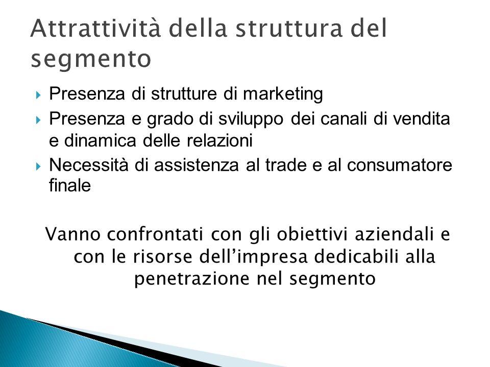 Presenza di strutture di marketing Presenza e grado di sviluppo dei canali di vendita e dinamica delle relazioni Necessità di assistenza al trade e al