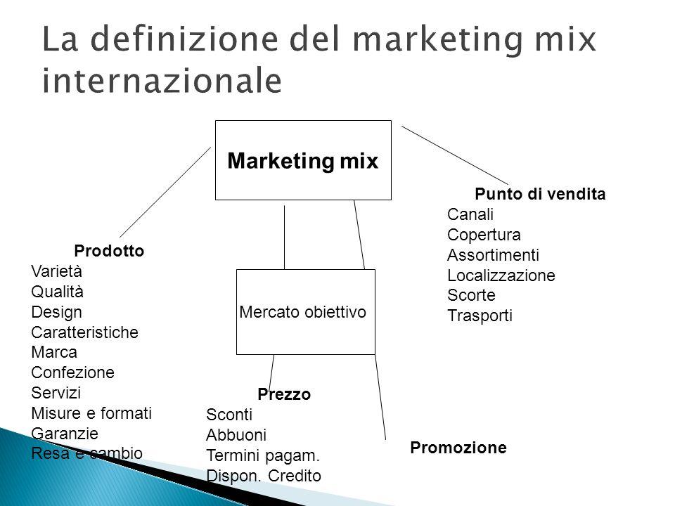 Marketing mix Mercato obiettivo Prodotto Varietà Qualità Design Caratteristiche Marca Confezione Servizi Misure e formati Garanzie Resa e cambio Punto