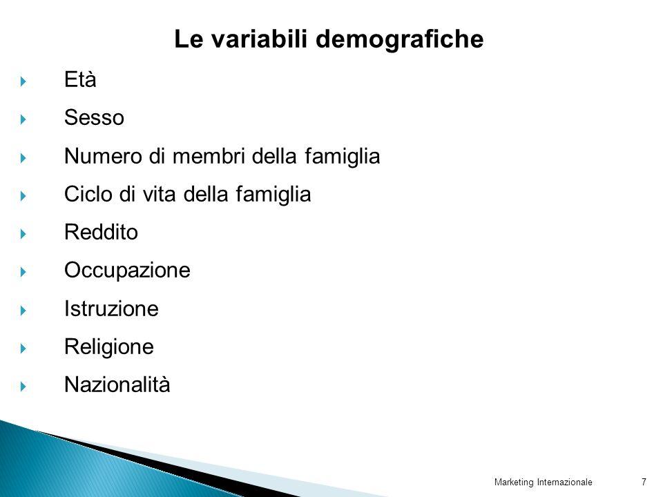 Marketing Internazionale7 Le variabili demografiche Età Sesso Numero di membri della famiglia Ciclo di vita della famiglia Reddito Occupazione Istruzi