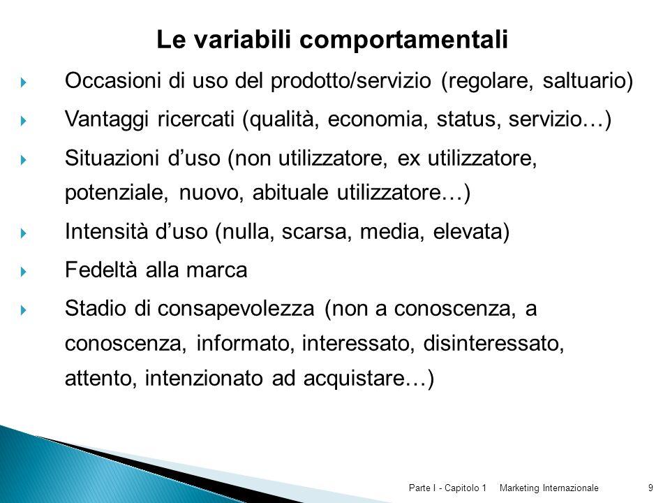 Marketing InternazionaleParte I - Capitolo 19 Le variabili comportamentali Occasioni di uso del prodotto/servizio (regolare, saltuario) Vantaggi ricer