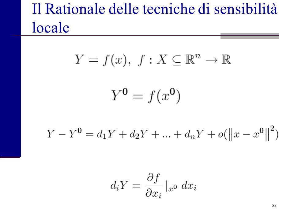 21 Analisi di Sensibilità Locale X2X2 X1X1 Y=f(X 1,X 2 ) Y0Y0 x10x10 x20x20