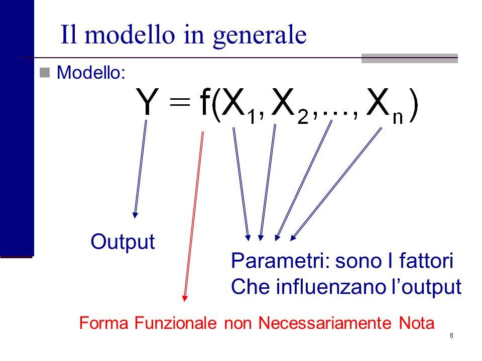 8 Il modello in generale Modello: Output Forma Funzionale non Necessariamente Nota Parametri: sono I fattori Che influenzano loutput