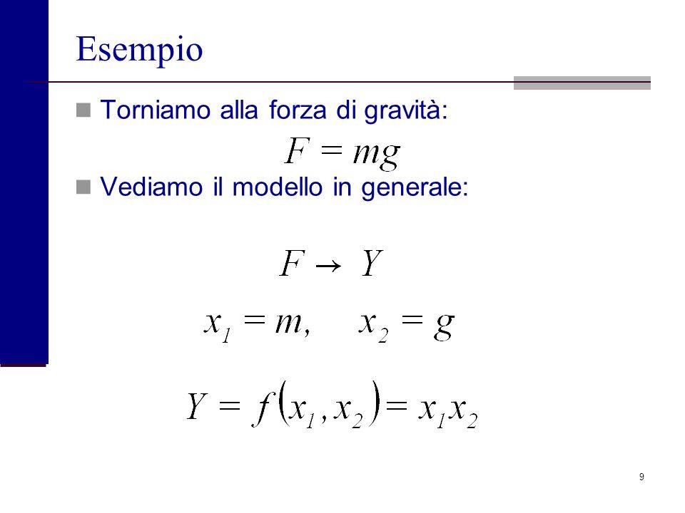 9 Esempio Torniamo alla forza di gravità: Vediamo il modello in generale: