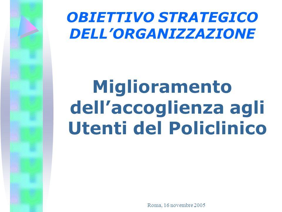 Roma, 16 novembre 2005 OBIETTIVO STRATEGICO DI COMUNICAZIONE Diffondere la cultura dellattenzione allUtenza, coinvolgendo, motivando e qualificando il personale addetto al front-office