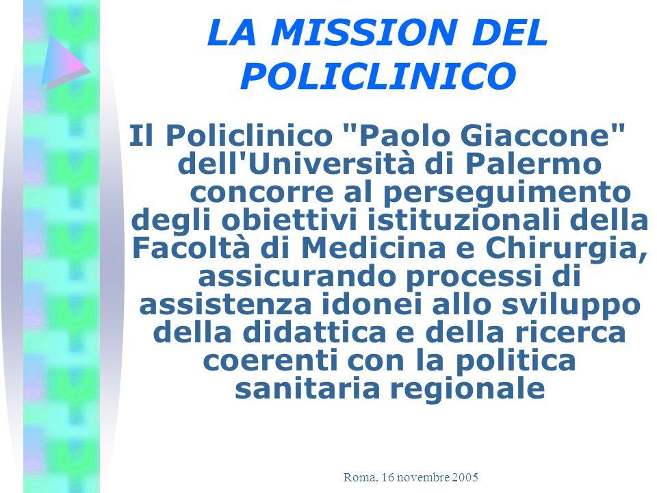 Roma, 16 novembre 2005 IL POLICLINICO IN CIFRE Bacino di utenza: Palermo e provincia (1.238.571 abitanti - dati ISTAT) e parte delle province di Agrigento, Caltanissetta e Trapani Superficie: 92.000 mq 905 posti letto (670 R.O.