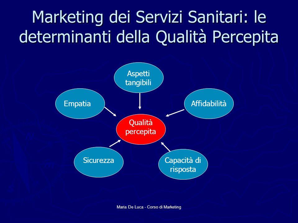Maria De Luca - Corso di Marketing Marketing dei Servizi Sanitari: le determinanti della Qualità Percepita Qualità percepita Aspetti tangibili Affidab