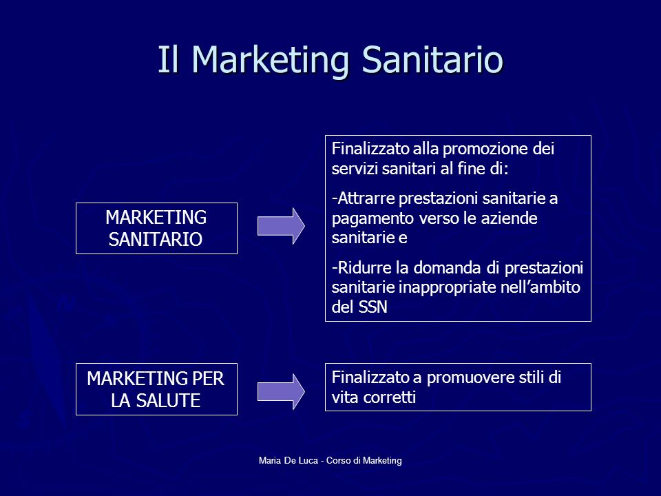Maria De Luca - Corso di Marketing Il Marketing Sanitario MARKETING SANITARIO MARKETING PER LA SALUTE Finalizzato alla promozione dei servizi sanitari