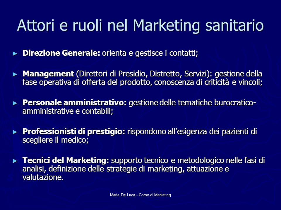 Maria De Luca - Corso di Marketing Attori e ruoli nel Marketing sanitario Direzione Generale: orienta e gestisce i contatti; Direzione Generale: orien