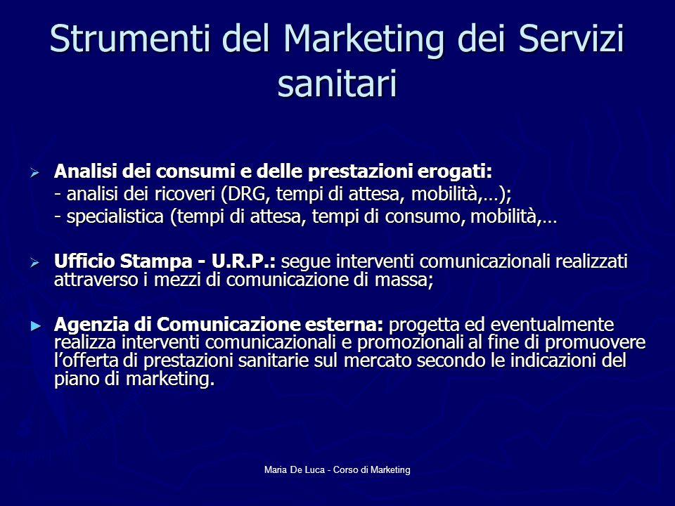Maria De Luca - Corso di Marketing Strumenti del Marketing dei Servizi sanitari Analisi dei consumi e delle prestazioni erogati: Analisi dei consumi e