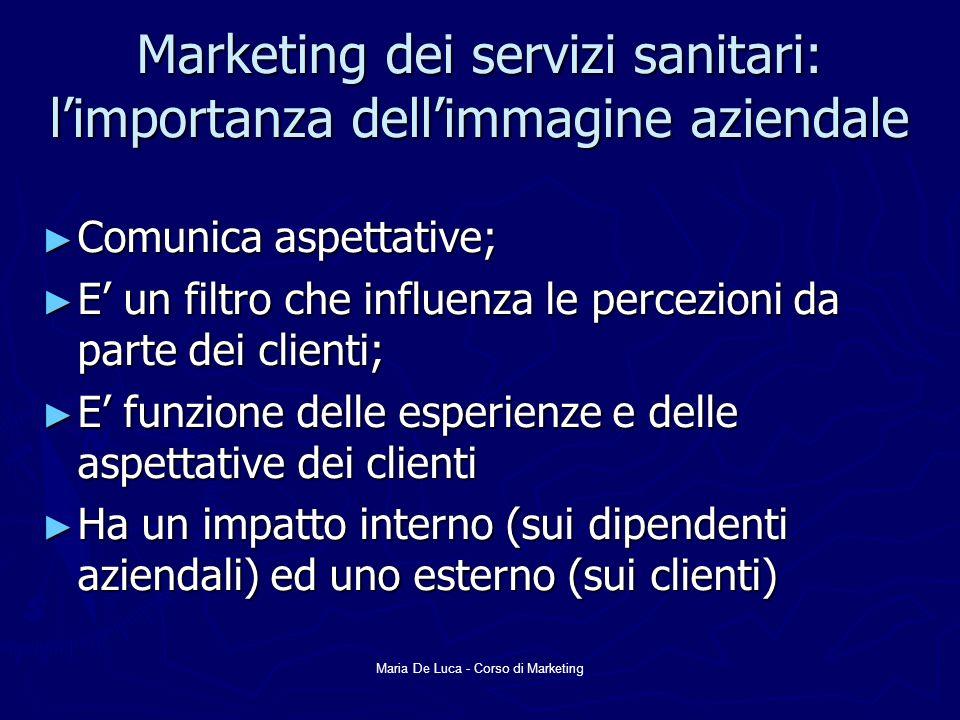 Maria De Luca - Corso di Marketing Marketing dei servizi sanitari: limportanza dellimmagine aziendale Comunica aspettative; Comunica aspettative; E un