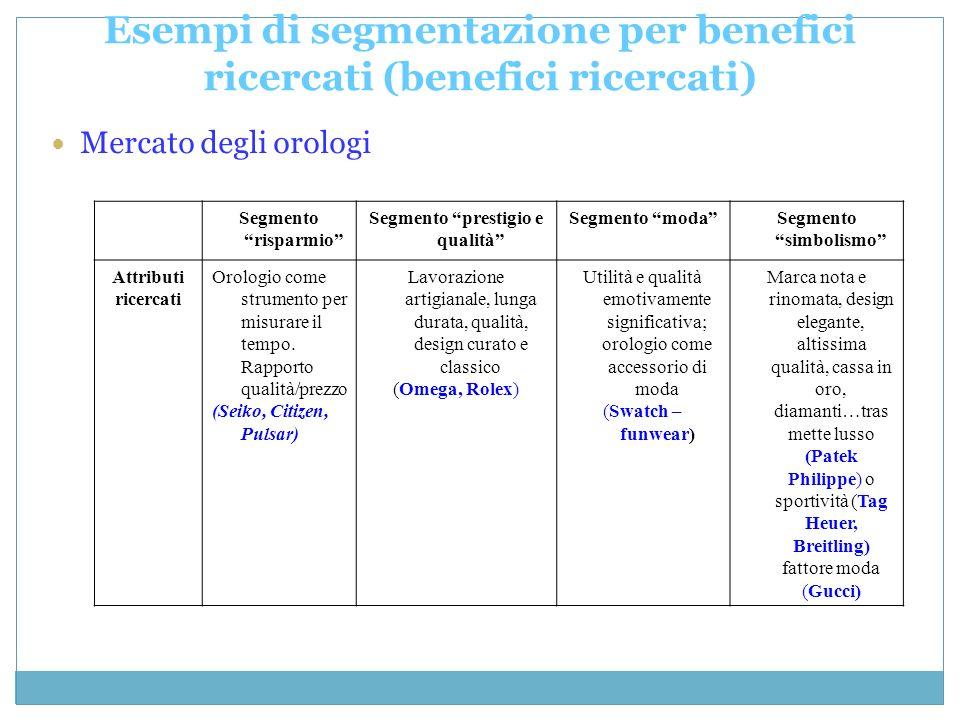 Esempi di segmentazione per benefici ricercati (benefici ricercati) Mercato degli orologi Segmento risparmio Segmento prestigio e qualità Segmento mod