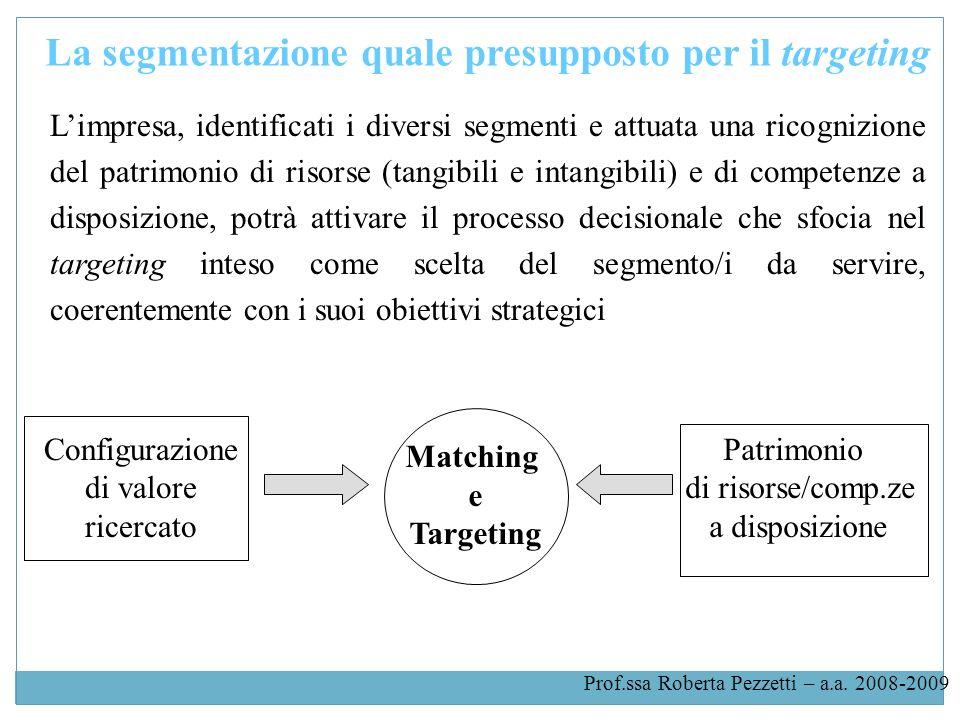 La segmentazione quale presupposto per il targeting Limpresa, identificati i diversi segmenti e attuata una ricognizione del patrimonio di risorse (tangibili e intangibili) e di competenze a disposizione, potrà attivare il processo decisionale che sfocia nel targeting inteso come scelta del segmento/i da servire, coerentemente con i suoi obiettivi strategici Configurazione di valore ricercato Matching e Targeting Patrimonio di risorse/comp.ze a disposizione Prof.ssa Roberta Pezzetti – a.a.