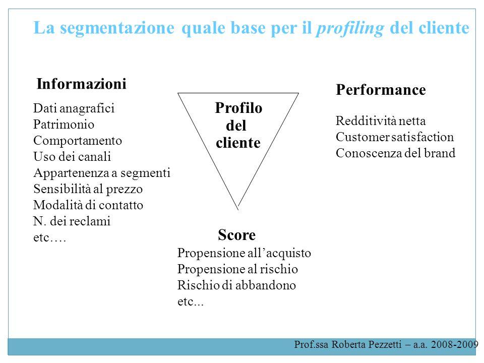 La segmentazione quale base per il profiling del cliente Profilo del cliente Informazioni Performance Redditività netta Customer satisfaction Conoscenza del brand Score Propensione allacquisto Propensione al rischio Rischio di abbandono etc...
