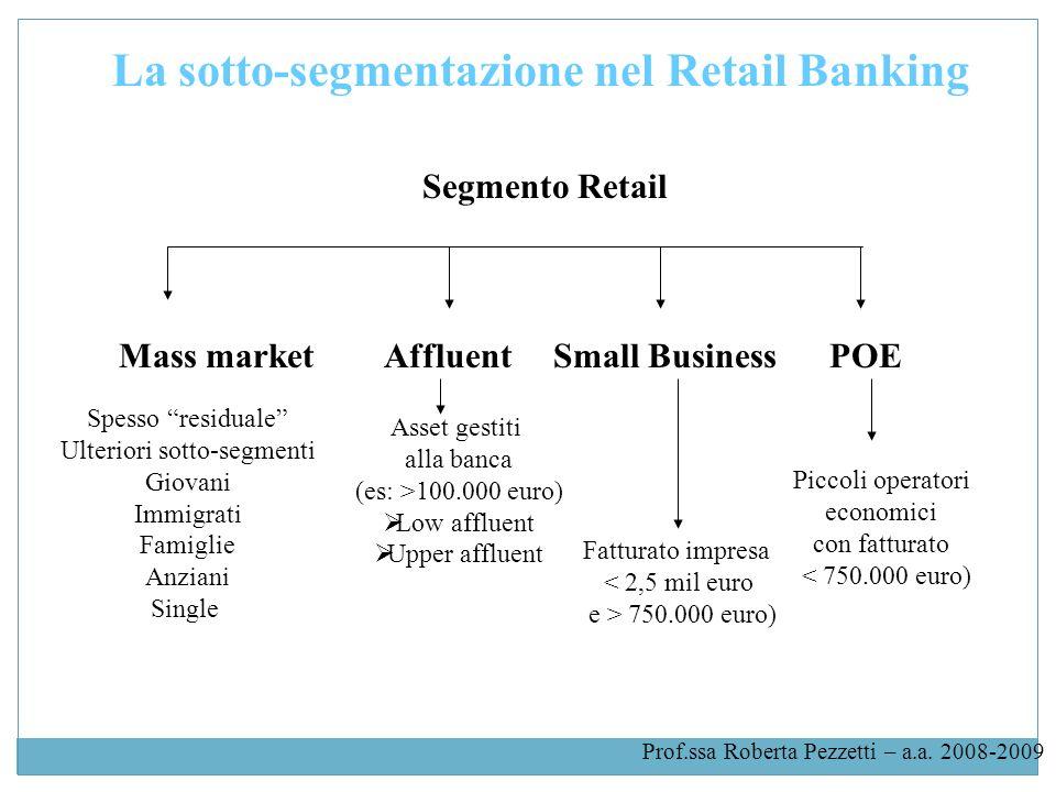 Mass market Affluent Small Business POE La sotto-segmentazione nel Retail Banking Segmento Retail Asset gestiti alla banca (es: >100.000 euro) Low aff