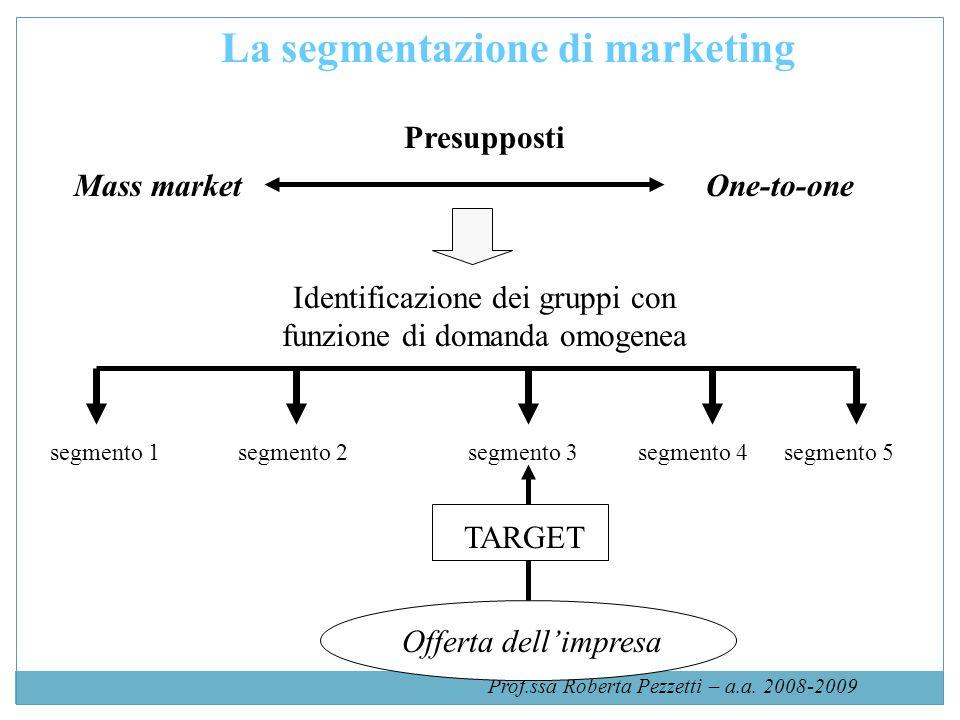 Prof.ssa Roberta Pezzetti – a.a. 2008-2009 La segmentazione di marketing Presupposti Mass market One-to-one Identificazione dei gruppi con funzione di