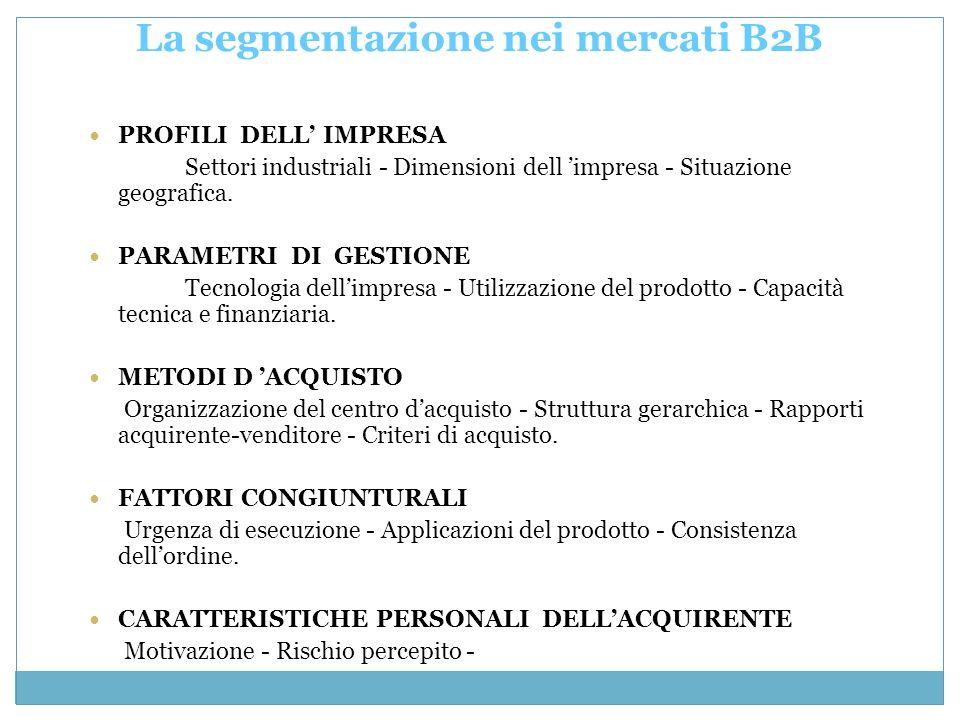 La segmentazione nei mercati B2B PROFILI DELL IMPRESA Settori industriali - Dimensioni dell impresa - Situazione geografica. PARAMETRI DI GESTIONE Tec