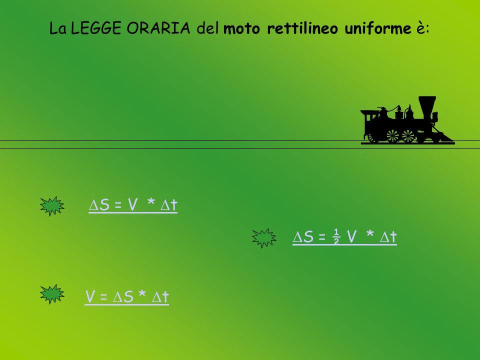 La LEGGE ORARIA del moto rettilineo uniforme è: S = V * t S = ½ V * t V = S * t