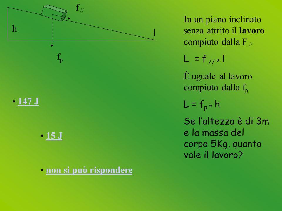 h l fpfp f // In un piano inclinato senza attrito il lavoro compiuto dalla F // L = f // * l È uguale al lavoro compiuto dalla f p L = f p * h Se laltezza è di 3m e la massa del corpo 5Kg, quanto vale il lavoro.