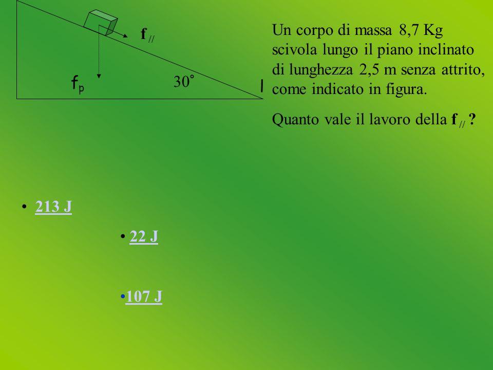 30° fpfp f // l Un corpo di massa 8,7 Kg scivola lungo il piano inclinato di lunghezza 2,5 m senza attrito, come indicato in figura.