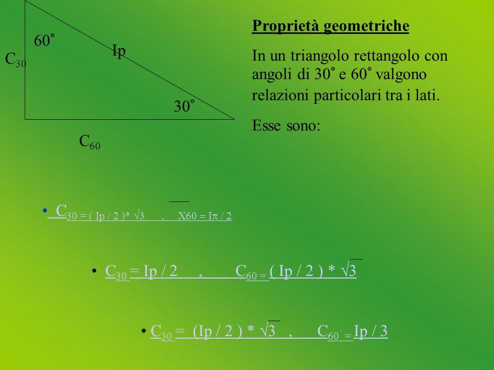 30° 60° Proprietà geometriche In un triangolo rettangolo con angoli di 30° e 60° valgono relazioni particolari tra i lati.