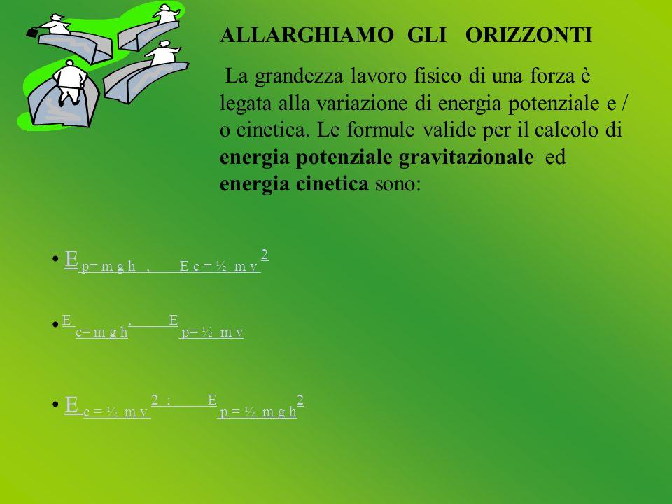 ALLARGHIAMO GLI ORIZZONTI La grandezza lavoro fisico di una forza è legata alla variazione di energia potenziale e / o cinetica.
