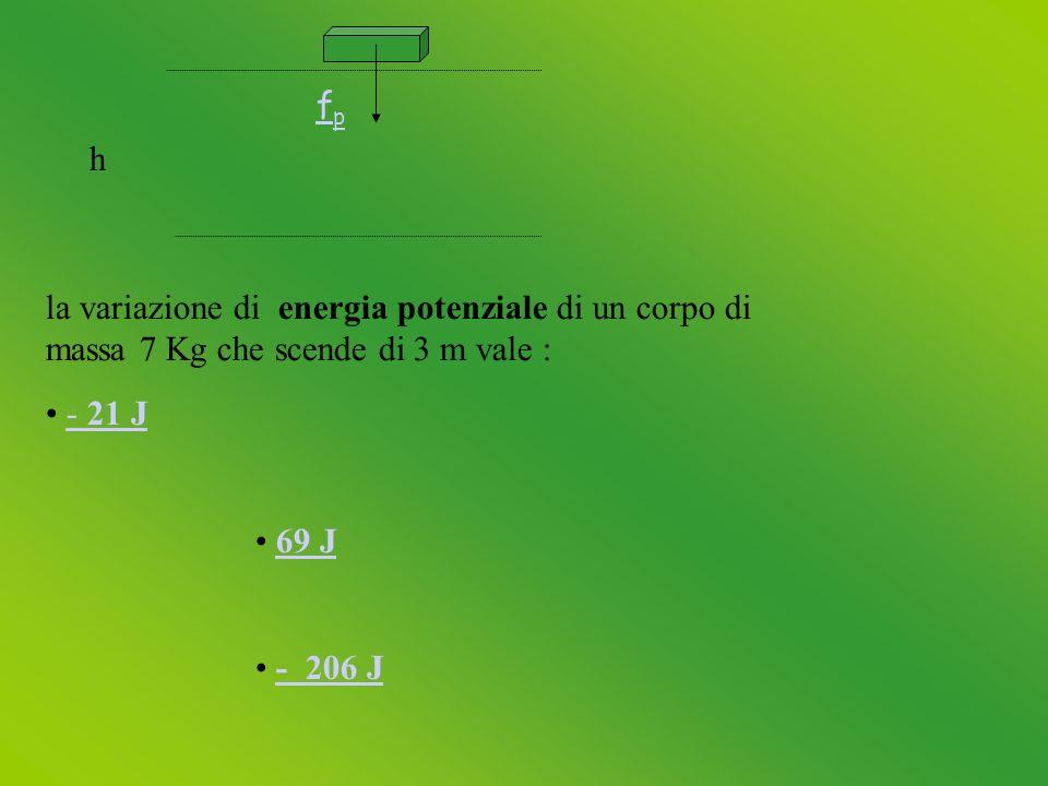 fpfp h la variazione di energia potenziale di un corpo di massa 7 Kg che scende di 3 m vale : - 21 J- 21 J 69 J - 206 J