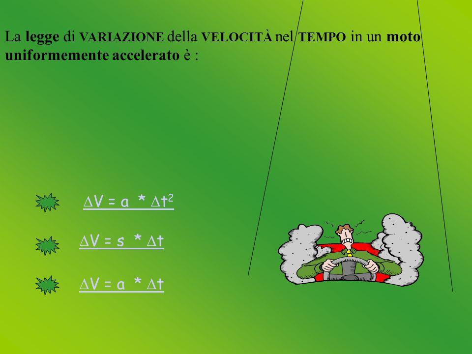 La legge di VARIAZIONE della VELOCITÀ nel TEMPO in un moto uniformemente accelerato è : V = a * t 2 V = s * t V = a * t