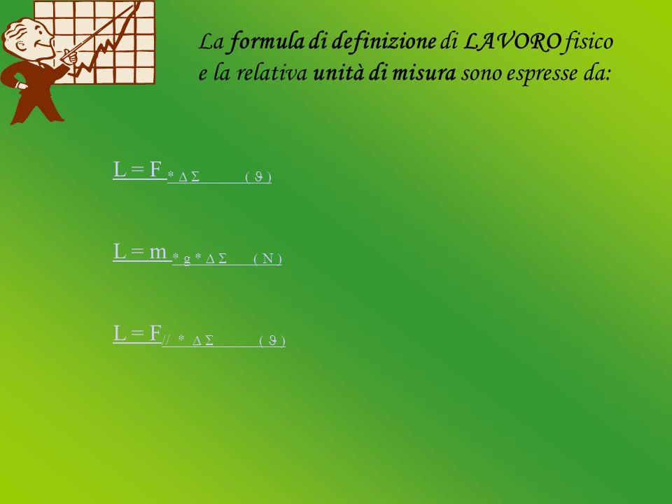 La formula di definizione di LAVORO fisico e la relativa unità di misura sono espresse da: L = F * L = F * L = m * g * L = m * g * L = F // * L = F // *