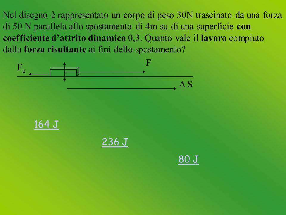 Nel disegno è rappresentato un corpo di peso 30N trascinato da una forza di 50 N parallela allo spostamento di 4m su di una superficie con coefficiente dattrito dinamico 0,3.