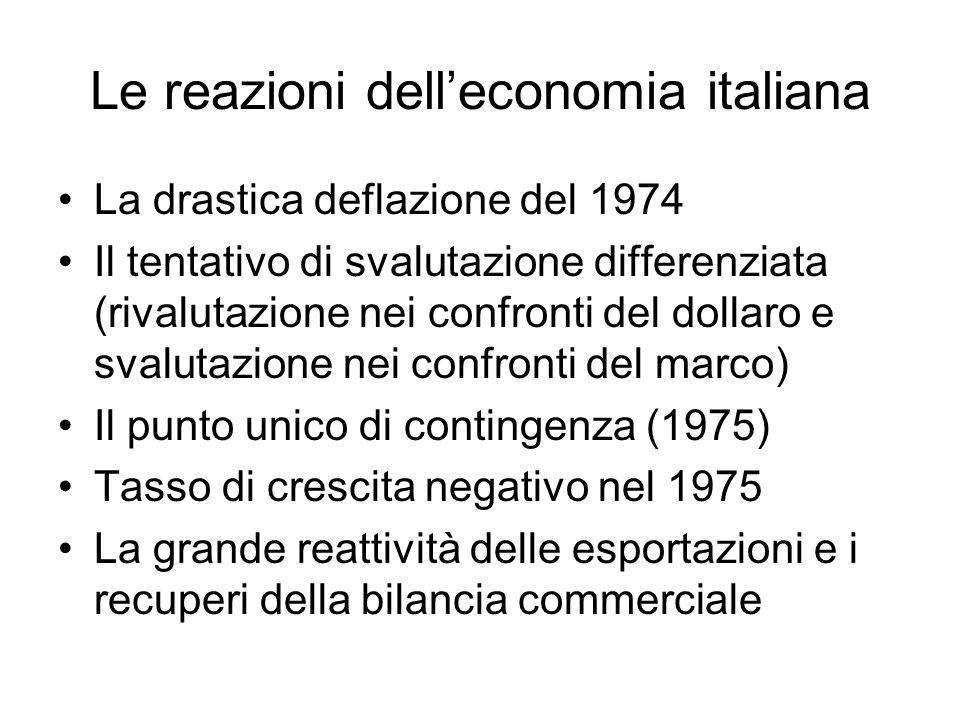 Le reazioni delleconomia italiana La drastica deflazione del 1974 Il tentativo di svalutazione differenziata (rivalutazione nei confronti del dollaro e svalutazione nei confronti del marco) Il punto unico di contingenza (1975) Tasso di crescita negativo nel 1975 La grande reattività delle esportazioni e i recuperi della bilancia commerciale