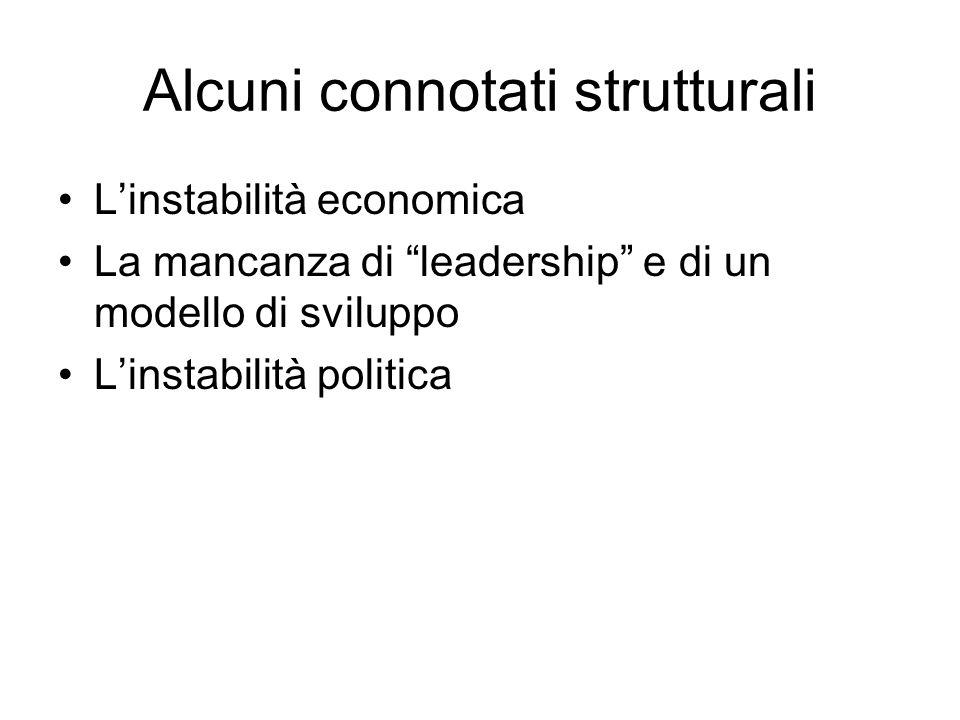 Alcuni connotati strutturali Linstabilità economica La mancanza di leadership e di un modello di sviluppo Linstabilità politica
