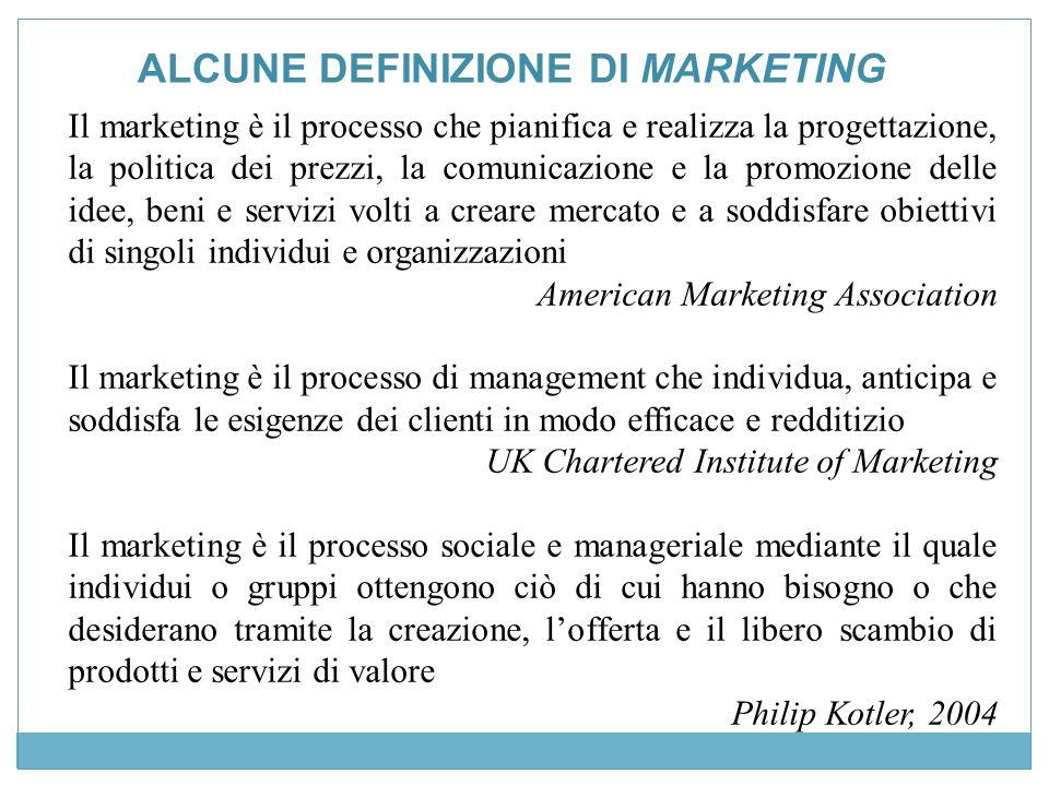 Le tre dimensioni del concetto di orientamento al mercato La dimensione CULTURALE: attiene alla filosofia di gestione orientata al mercato (anziché al prodotto o alla vendita) che coinvolge lintera impresa.