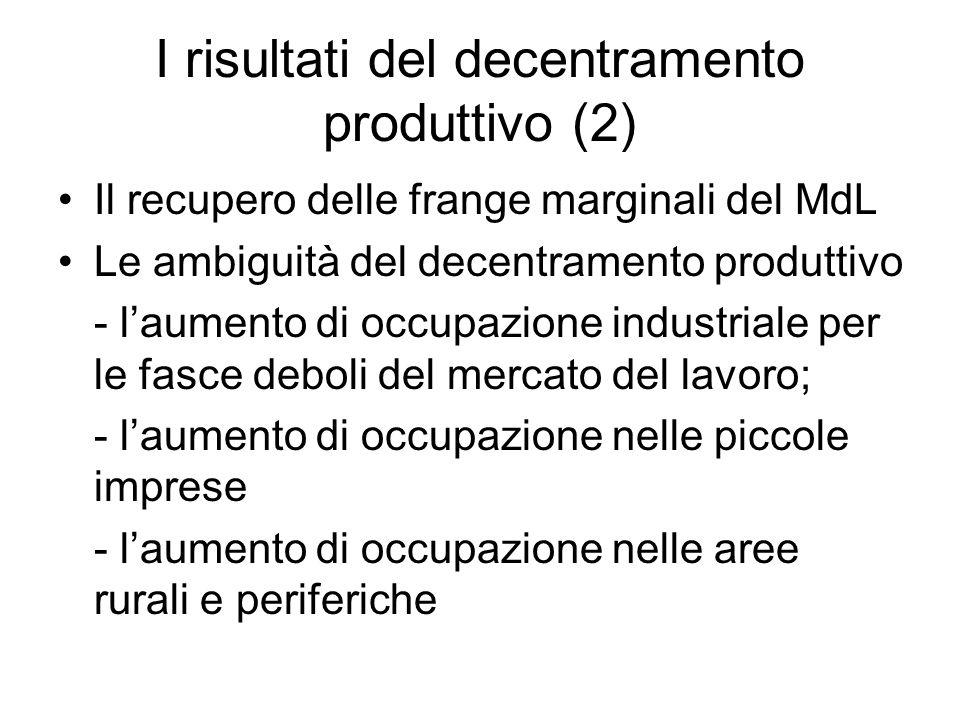 I risultati del decentramento produttivo (2) Il recupero delle frange marginali del MdL Le ambiguità del decentramento produttivo - laumento di occupazione industriale per le fasce deboli del mercato del lavoro; - laumento di occupazione nelle piccole imprese - laumento di occupazione nelle aree rurali e periferiche