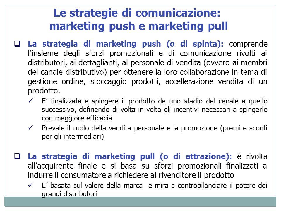 Le strategie di comunicazione: marketing push e marketing pull La strategia di marketing push (o di spinta): comprende linsieme degli sforzi promozion