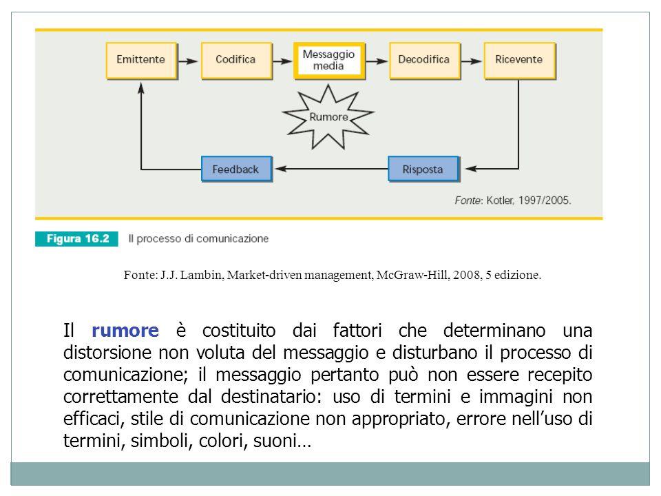 Il rumore è costituito dai fattori che determinano una distorsione non voluta del messaggio e disturbano il processo di comunicazione; il messaggio pe