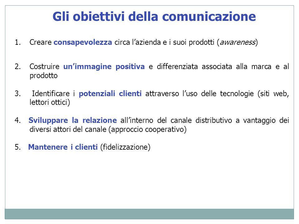 Gli obiettivi della comunicazione 1.Creare consapevolezza circa lazienda e i suoi prodotti (awareness) 2.Costruire unimmagine positiva e differenziata