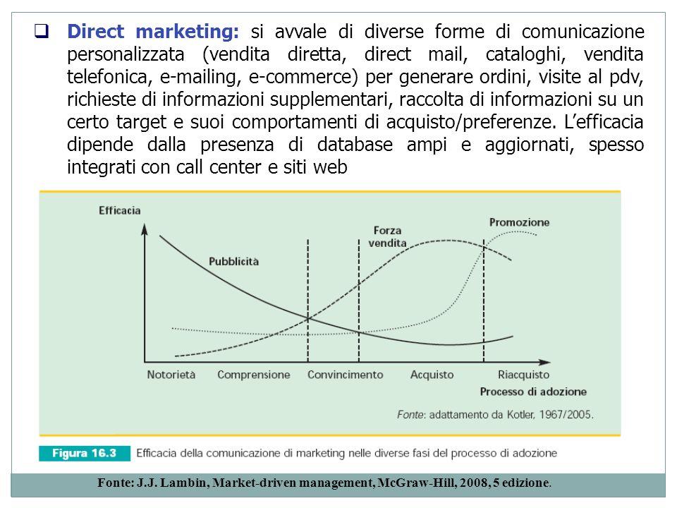 Direct marketing: si avvale di diverse forme di comunicazione personalizzata (vendita diretta, direct mail, cataloghi, vendita telefonica, e-mailing,