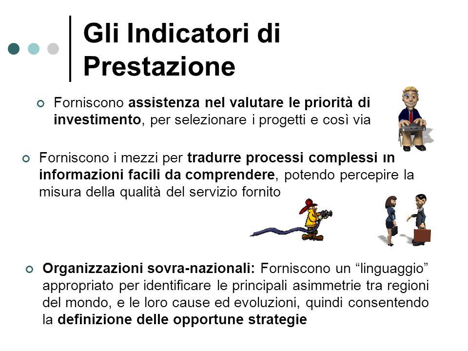 Gli Indicatori di Prestazione Forniscono assistenza nel valutare le priorità di investimento, per selezionare i progetti e così via Forniscono i mezzi