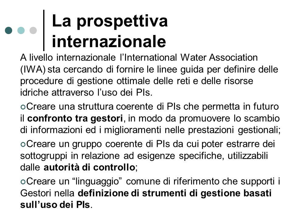 La prospettiva internazionale A livello internazionale lInternational Water Association (IWA) sta cercando di fornire le linee guida per definire dell