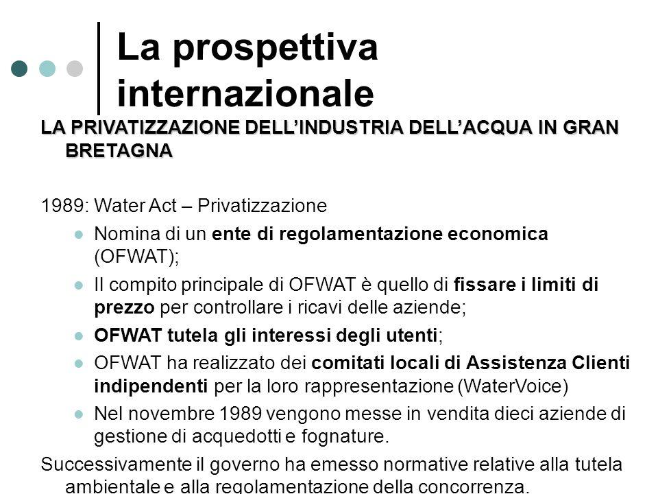 La prospettiva internazionale LA PRIVATIZZAZIONE DELLINDUSTRIA DELLACQUA IN GRAN BRETAGNA 1989: Water Act – Privatizzazione Nomina di un ente di regol