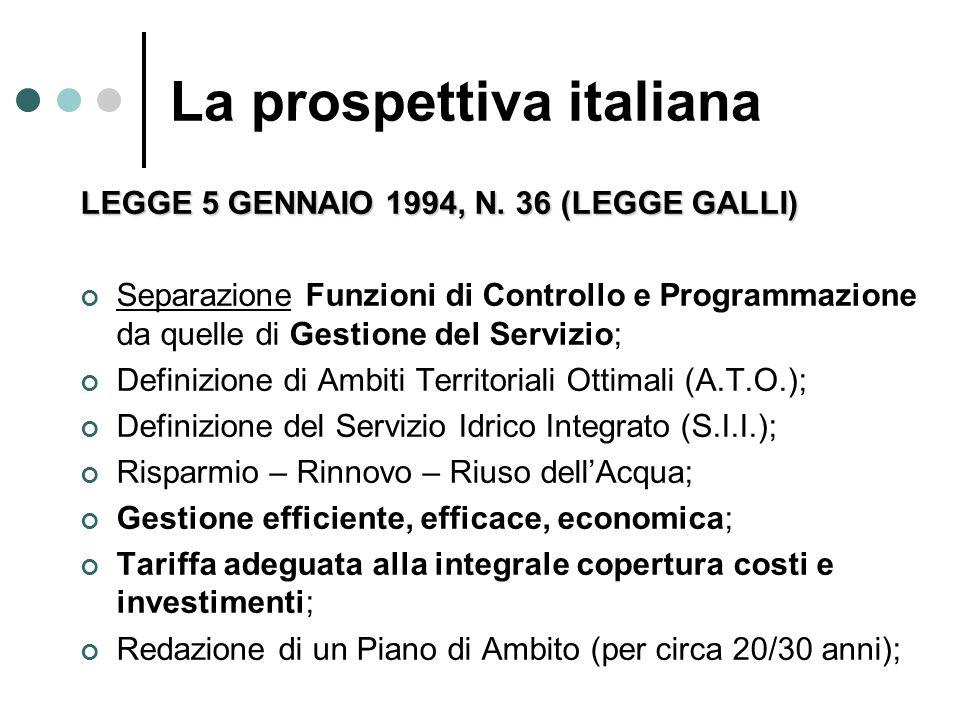 LEGGE 5 GENNAIO 1994, N. 36 (LEGGE GALLI) Separazione Funzioni di Controllo e Programmazione da quelle di Gestione del Servizio; Definizione di Ambiti